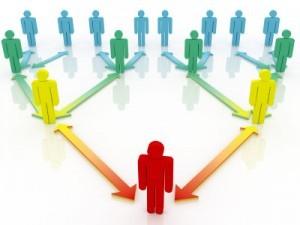 8 مقاله معتبر علمی بابت پیشینه و ادبیات تحقیق رفتار شهروندی سازمانی